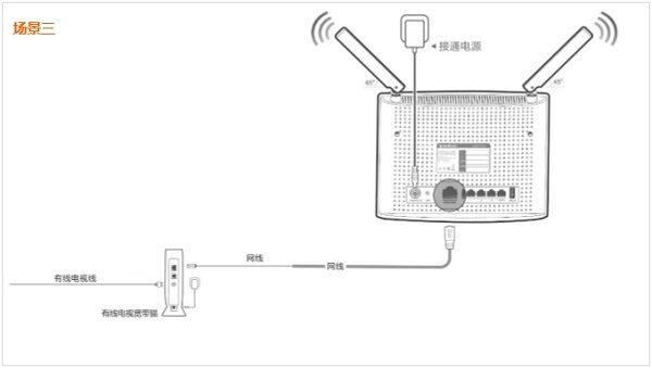 tendawifi.com无线路由器设置教程